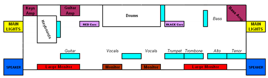 stage plan01